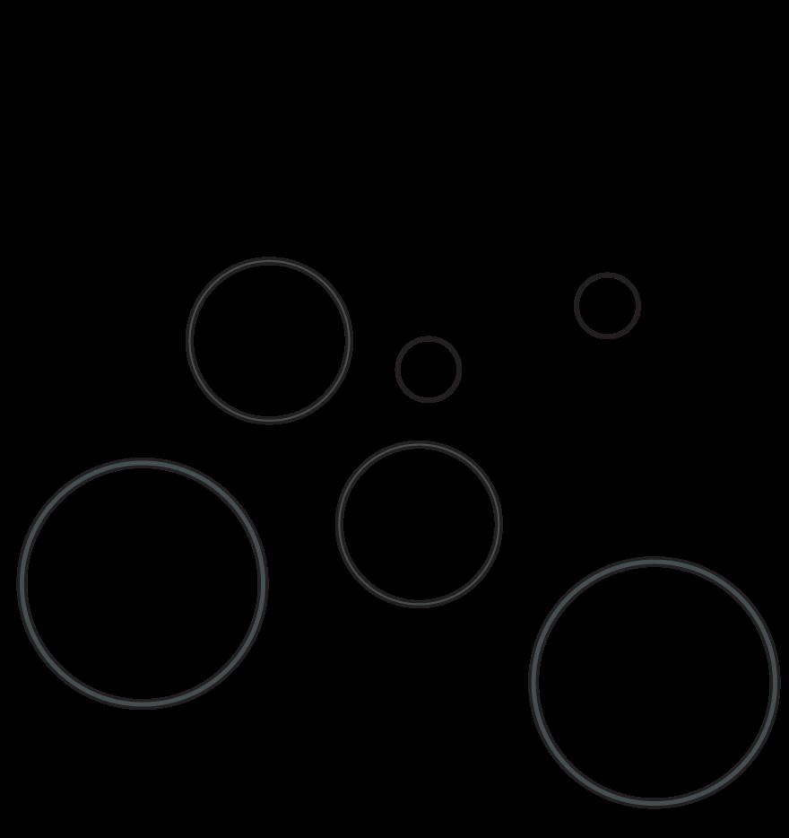 sirkler